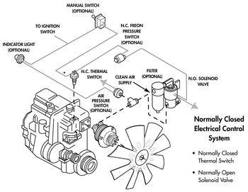 fan cycle switch wiring diagram selecting proper fan drive controls  selecting proper fan drive controls