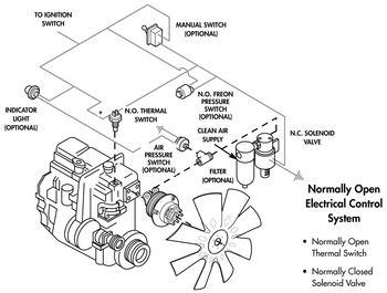 Kenworth Engine Fan Wiring Diagram - Wiring Diagram Schemas